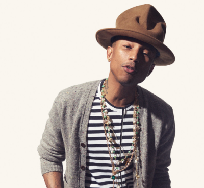 pharrell williams Archives - Personal Stylist | Style by Yellow Button