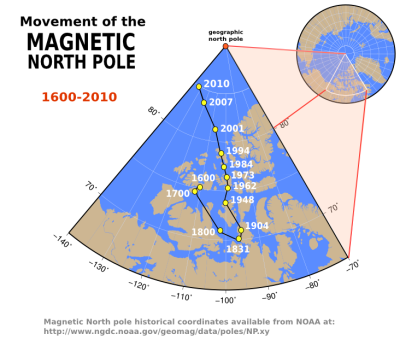 magnetic north pole movement   /geography/Earth/pole ...