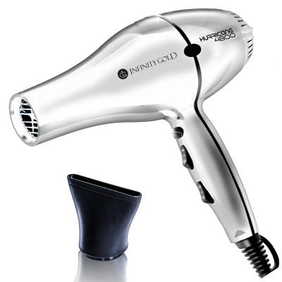 Hair Dryer PNG Free Photo