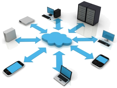 Cloud Computing Hd