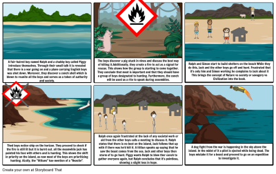 Lord of the flies Storyboard Storyboard par samesame