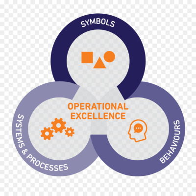 Infographic Logo Communication - Operational Excellence png ...