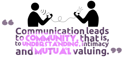 Communication Quotes PNG Image Background
