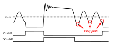 File:SMPS quasi resonant valleypoints trace.png - Wikimedia Commons