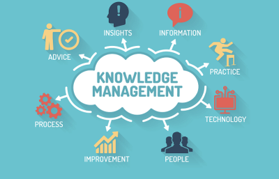 Knowledge management as a tool for performance improvement