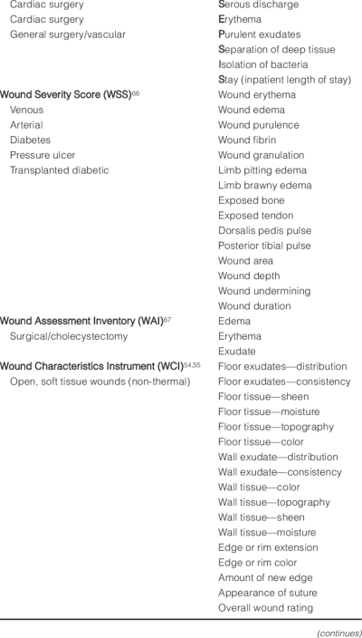 Wound Assessment Tools Tool/Wound Type(s) Parameters A AS SE EP PS ...