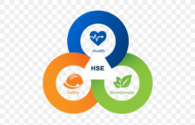Environment, Health And Safety Occupational Safety And Health ...