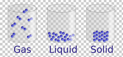 State Of Matter Liquid Gas Solid PNG, Clipart, Art, Chemistry ...