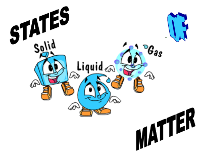 Download Free png States Of Matter Solid Liquid - DLPNG.com