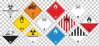 Transportation Of Dangerous Goods Act PNG, Clipart, Act, Adr ...