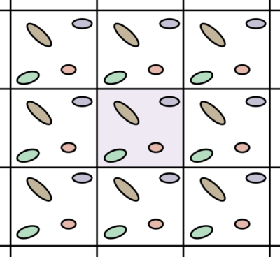 File:Periodic Boundary Conditions in 2D.png - Wikimedia Commons