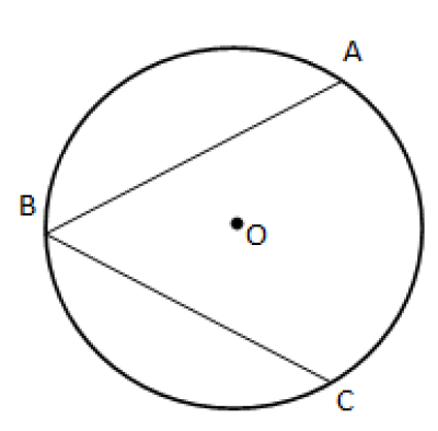 Inscribed Angle and Conjectures | Free Homework Help