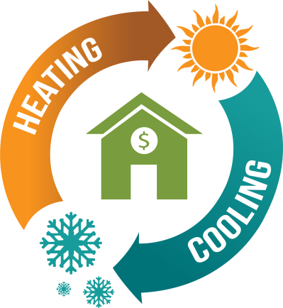 Schedule Heater Repair Or Replacement - Heating And Cooling Costs ...