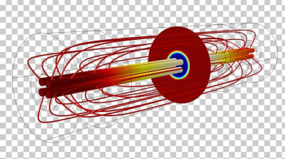 Induction Heating Heat Transfer COMSOL Multiphysics Wire PNG ...