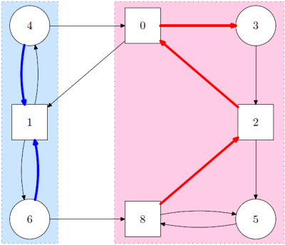 File:Example Parity Game Solved.png - Wikipedia