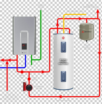 Tankless Water Heating Circulator Pump PNG, Clipart, Circulator ...