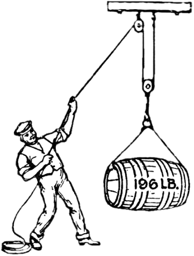 man-lifting-heavy-barrel-with-pulley
