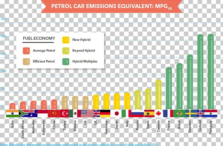 Car Vehicle Emissions Control Air Pollution PNG, Clipart, Air ...