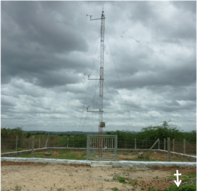 Figure A11: Mini Boundary Layer Mast at Yogi Vemana University ...