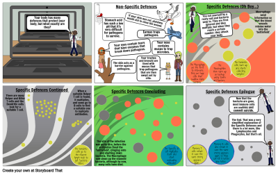 Biology Immune System Cartoon Strip Storyboard