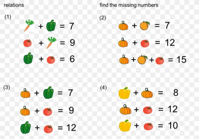 Mathematical Puzzle Mathematics Logic Puzzle Brain Teaser, PNG ...