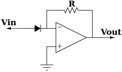File:Operational amplifier exponential.png - Wikimedia Commons