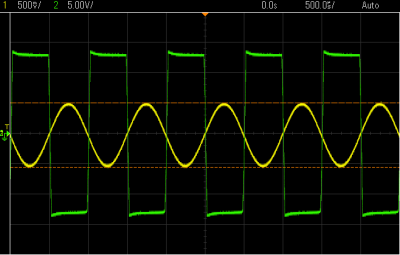 File:Inverting Amplifier Signal Clipping.png - Wikipedia