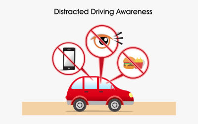 Distracted Driving More Dangerous - Distracted Driving Png , Free ...