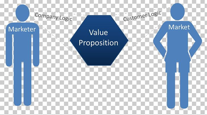 Customer Value Proposition Business Service PNG, Clipart, American ...