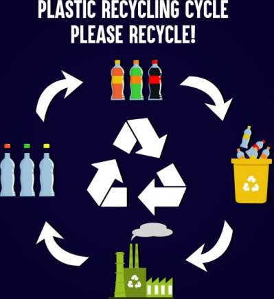 recycling-design-elements-plastic-bottles-dustbin-factory-icons_6831648