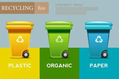 eco-banner-shiny-multicolored-dustbin-icons_6831328