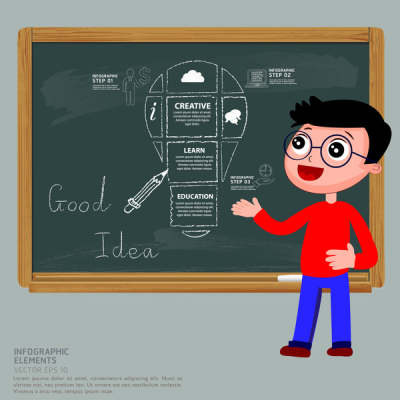 idea infographic illustration with chalk drawing on blackboard 6823815